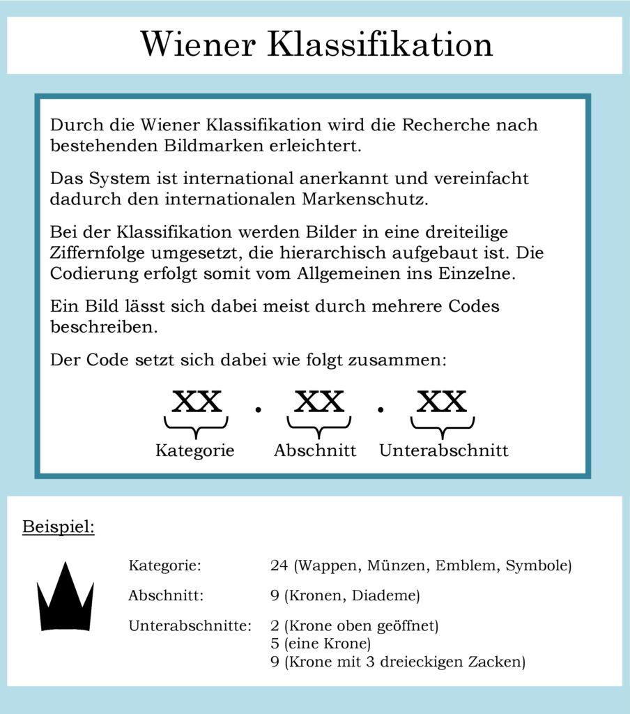 Das Wichtigste zur Wiener Klassifikation.